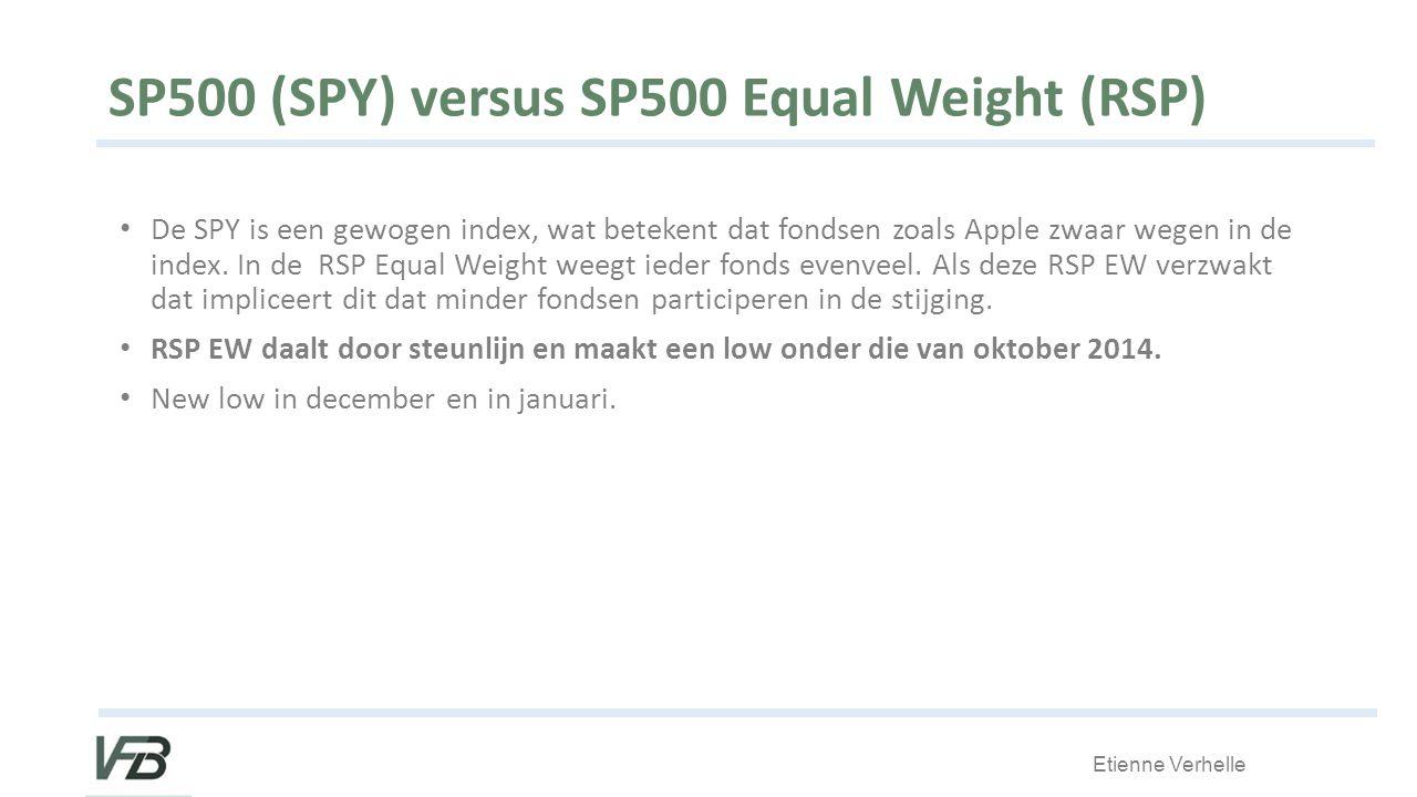 Etienne Verhelle SP500 (SPY) versus SP500 Equal Weight (RSP) De SPY is een gewogen index, wat betekent dat fondsen zoals Apple zwaar wegen in de index.