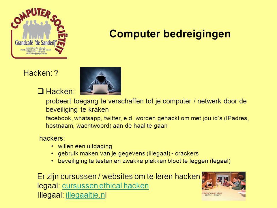 Computer bedreigingen Hacken: .