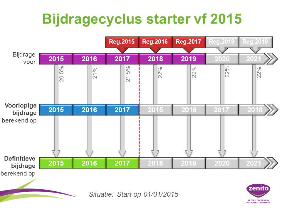 Bijdragecyclus starter vf 2015 2015201620172018201920202021 201520162017 2015201620172018201920202021 Bijdrage voor Voorlopige bijdrage berekend op Definitieve bijdrage berekend op 20,5% 21% 21,5% 22% Reg.2015Reg.2016Reg.2017 2015201620172018 22% Reg.2018Reg.2019 Situatie:Start op 01/01/2015