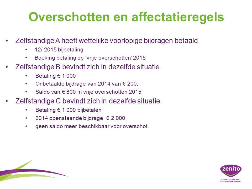 Overschotten en affectatieregels Zelfstandige A heeft wettelijke voorlopige bijdragen betaald.