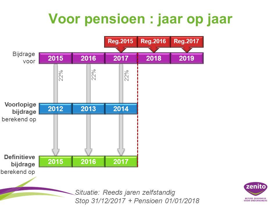 Voor pensioen : jaar op jaar 20152016201720182019 201220132014 201520162017 Bijdrage voor Voorlopige bijdrage berekend op Definitieve bijdrage berekend op 22% Reg.2015Reg.2016Reg.2017 Situatie:Reeds jaren zelfstandig Stop 31/12/2017 + Pensioen 01/01/2018