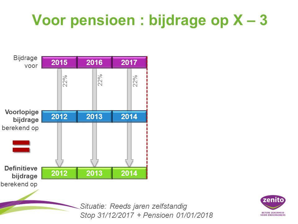 Voor pensioen : bijdrage op X – 3 201520162017 201220132014 201220132014 Bijdrage voor Voorlopige bijdrage berekend op Definitieve bijdrage berekend op 22% Situatie:Reeds jaren zelfstandig Stop 31/12/2017 + Pensioen 01/01/2018 =