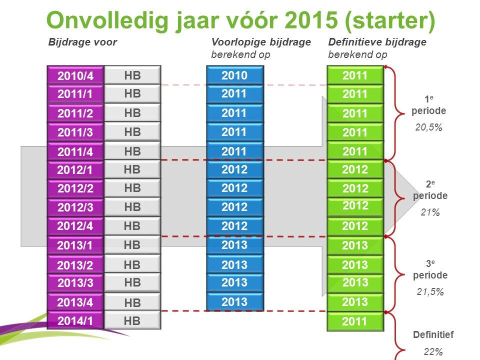 Onvolledig jaar vóór 2015 (starter) 2011/1 2011/2 2011/3 2011/4 2012/1 2012/2 2012/3 2012/4 2013/1 2013/2 2013/3 2013/4 2010/4 2011 2012 2013 2010 2011 2012 2013 2011 Bijdrage voor Voorlopige bijdrage berekend op Definitieve bijdrage berekend op HB 2014/1 2011 HB 1 e periode 20,5% 2 e periode 21% 3 e periode 21,5% Definitief 22%
