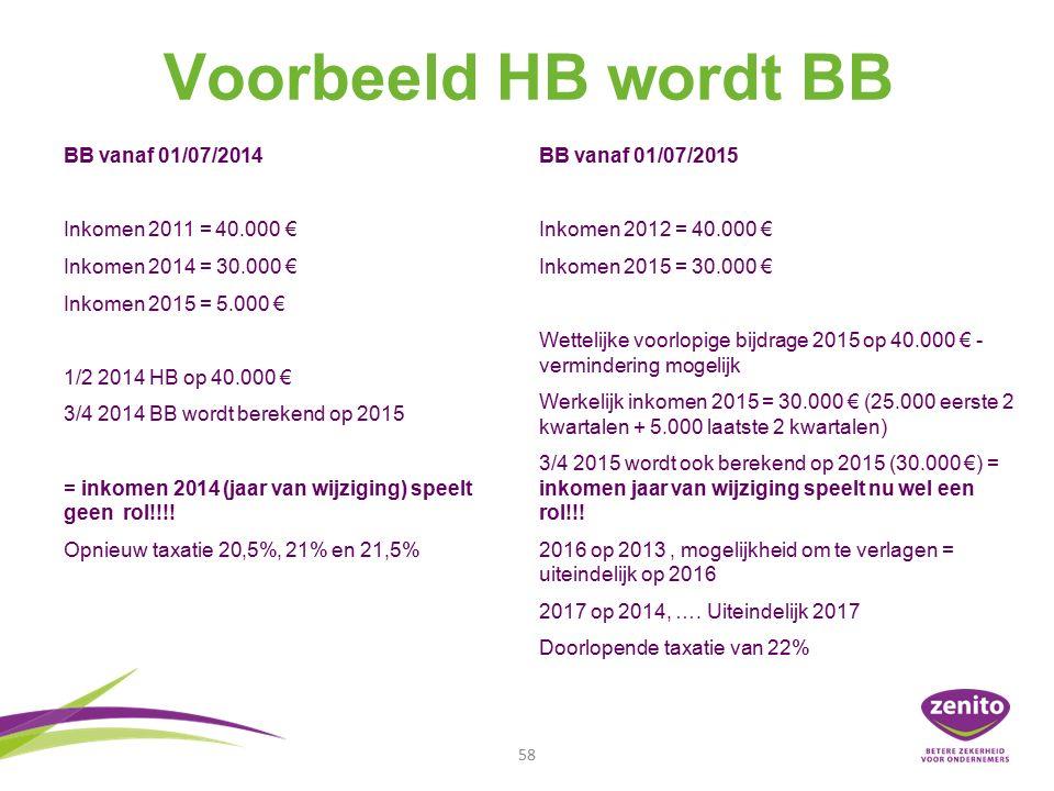 Voorbeeld HB wordt BB 58 BB vanaf 01/07/2014 Inkomen 2011 = 40.000 € Inkomen 2014 = 30.000 € Inkomen 2015 = 5.000 € 1/2 2014 HB op 40.000 € 3/4 2014 BB wordt berekend op 2015 = inkomen 2014 (jaar van wijziging) speelt geen rol!!!.