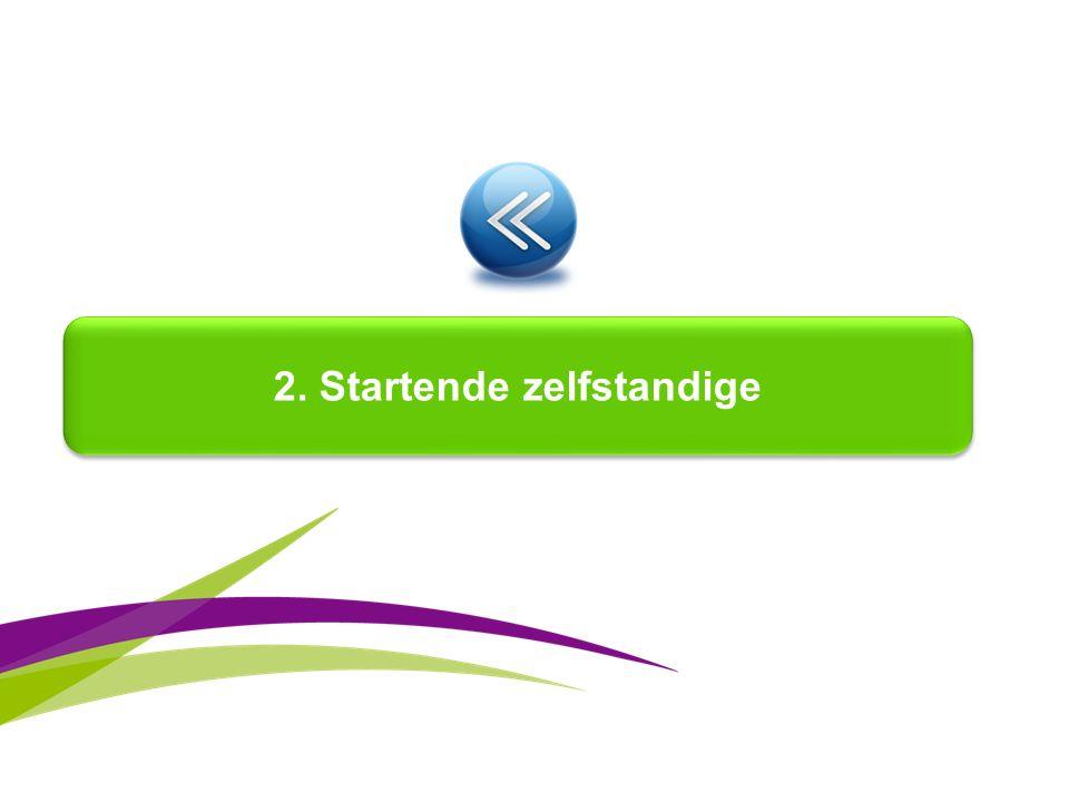 Wijziging loopbaan Voorbeeld : bijberoep wordt hoofdberoep Vóór 2015 Nieuwe aanvang: bijdrageberekening wordt volledig hernomen alsof het een starter is.