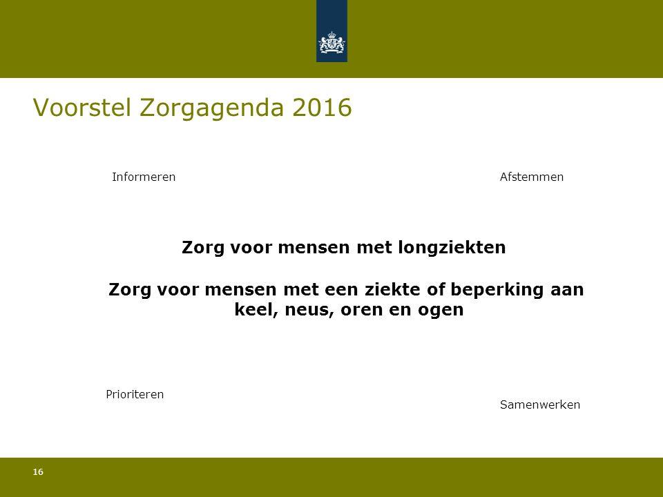 16 Voorstel Zorgagenda 2016 Zorg voor mensen met longziekten Zorg voor mensen met een ziekte of beperking aan keel, neus, oren en ogen Informeren Prioriteren Samenwerken Afstemmen