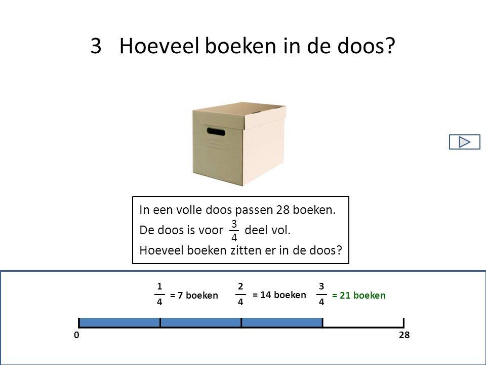3 Hoeveel boeken in de doos? In een volle doos passen 28 boeken. De doos is voor deel vol. Hoeveel boeken zitten er in de doos? 3 4 1 4 028 = 7 boeken