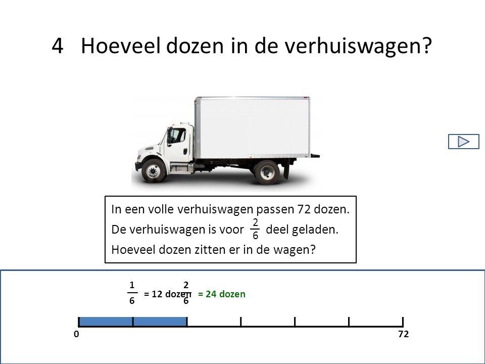 4 Hoeveel dozen in de verhuiswagen? In een volle verhuiswagen passen 72 dozen. De verhuiswagen is voor deel geladen. Hoeveel dozen zitten er in de wag