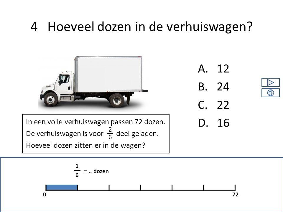 A.12 B.24 C.22 D.16 4 Hoeveel dozen in de verhuiswagen? In een volle verhuiswagen passen 72 dozen. De verhuiswagen is voor deel geladen. Hoeveel dozen