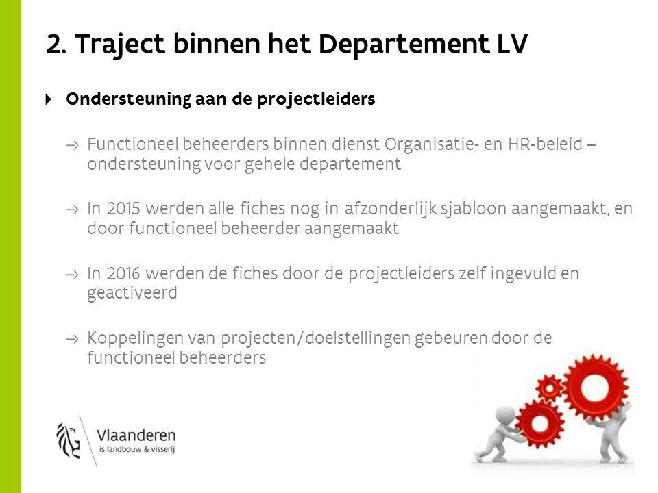 2. Traject binnen het Departement LV Ondersteuning aan de projectleiders Functioneel beheerders binnen dienst Organisatie- en HR-beleid – ondersteunin