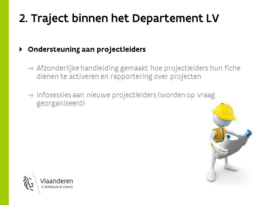 2. Traject binnen het Departement LV Ondersteuning aan projectleiders Afzonderlijke handleiding gemaakt hoe projectleiders hun fiche dienen te activer