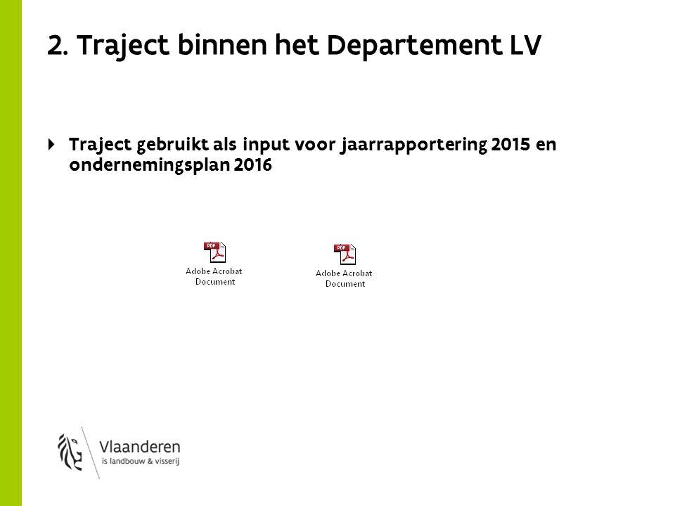 2. Traject binnen het Departement LV Traject gebruikt als input voor jaarrapportering 2015 en ondernemingsplan 2016