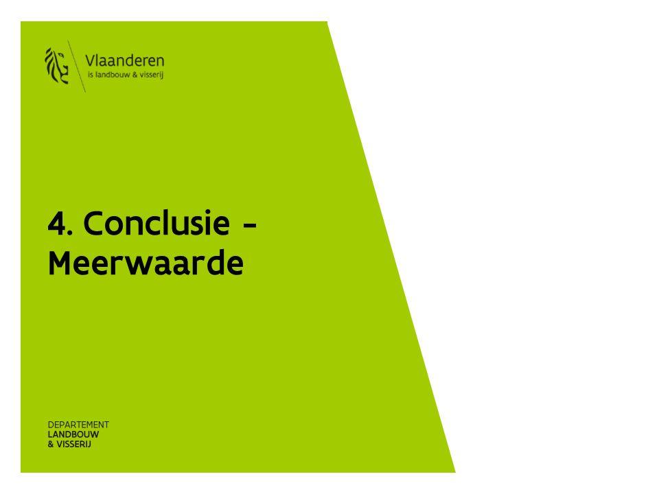 4. Conclusie - Meerwaarde