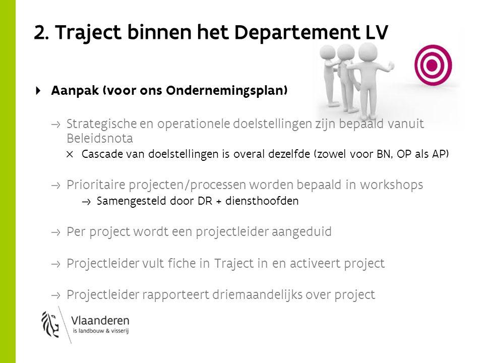 2. Traject binnen het Departement LV Aanpak (voor ons Ondernemingsplan) Strategische en operationele doelstellingen zijn bepaald vanuit Beleidsnota Ca