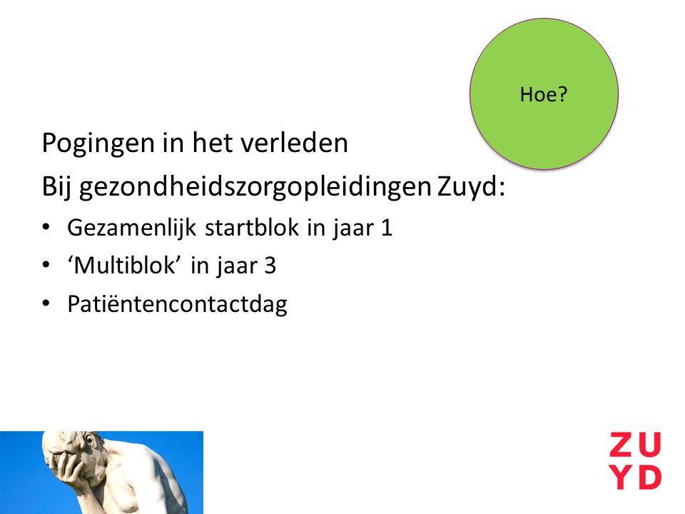 Pogingen in het verleden Bij gezondheidszorgopleidingen Zuyd: Gezamenlijk startblok in jaar 1 'Multiblok' in jaar 3 Patiëntencontactdag Hoe?
