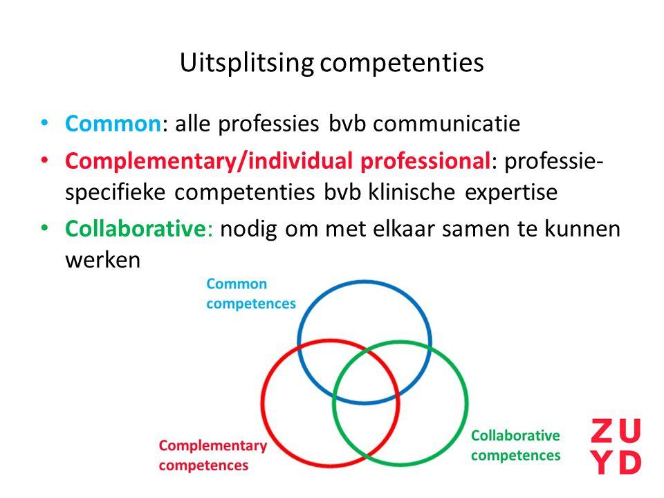 Uitsplitsing competenties Common: alle professies bvb communicatie Complementary/individual professional: professie- specifieke competenties bvb klinische expertise Collaborative: nodig om met elkaar samen te kunnen werken