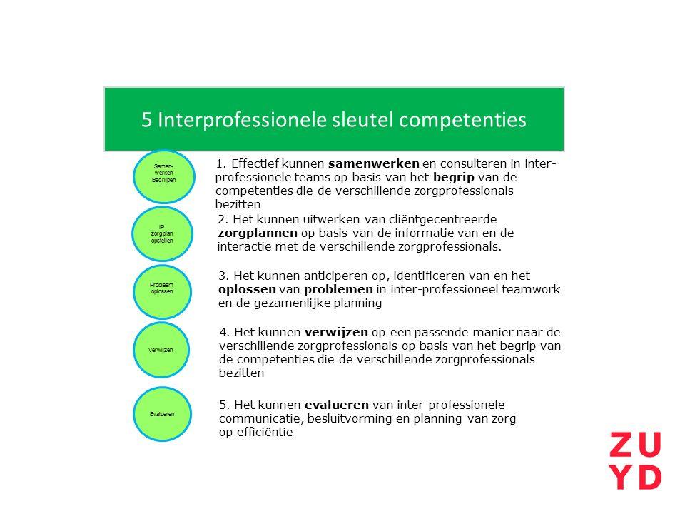 1. Effectief kunnen samenwerken en consulteren in inter- professionele teams op basis van het begrip van de competenties die de verschillende zorgprof