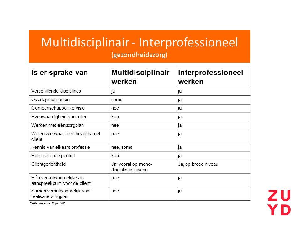 Is er sprake vanMultidisciplinair werken Interprofessioneel werken Verschillende disciplinesja Overlegmomentensomsja Gemeenschappelijke visieneeja Eve