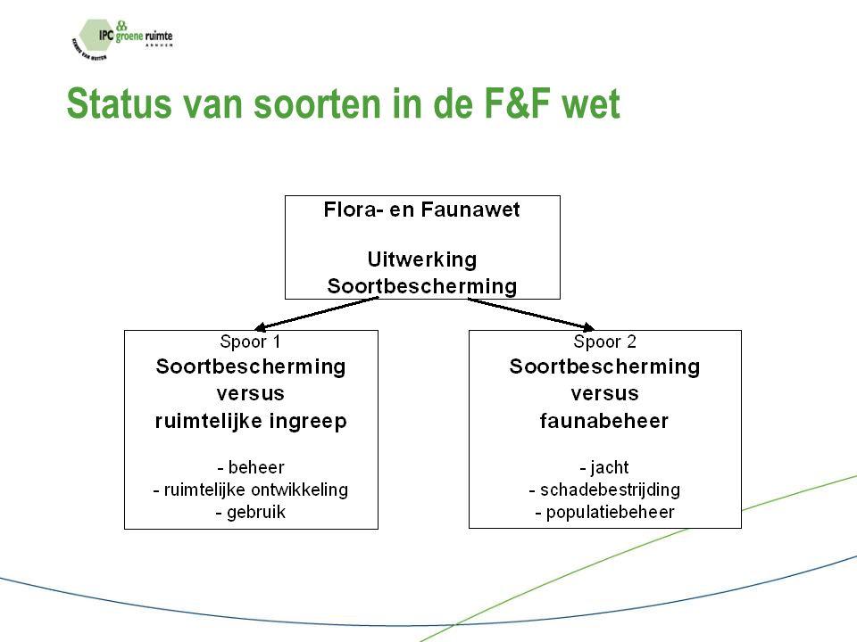 Status van soorten in de F&F wet