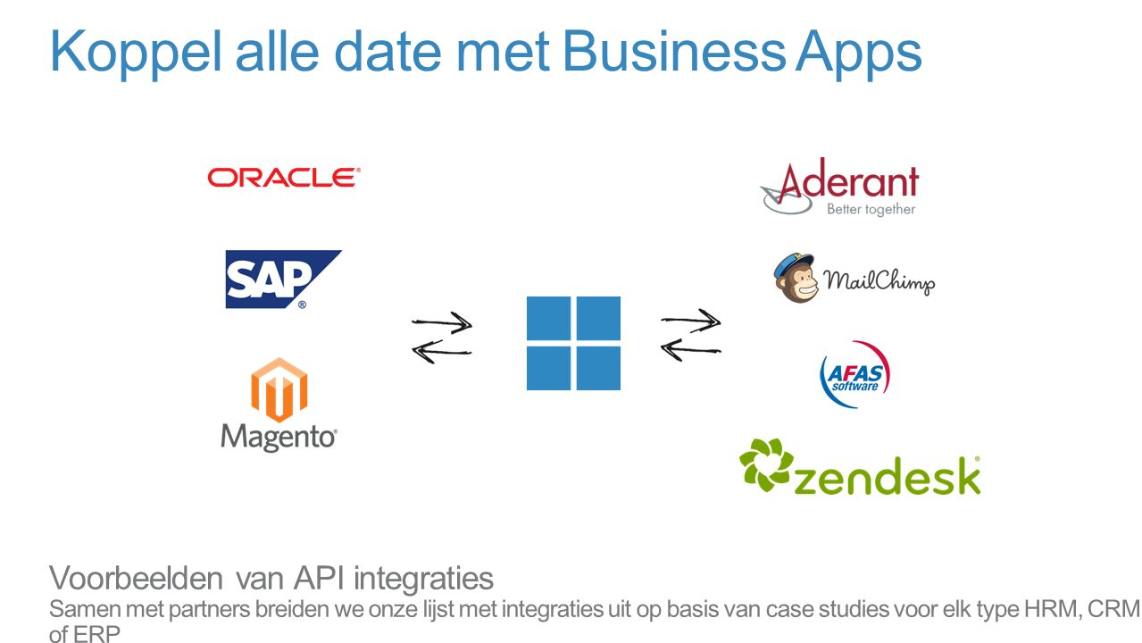 Koppel alle date met Business Apps