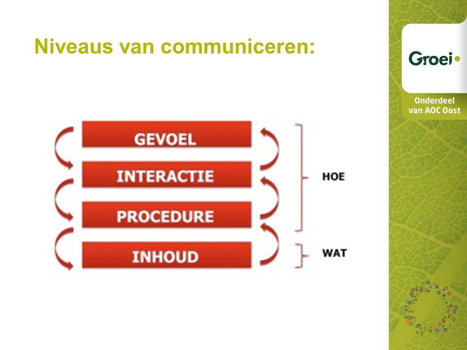 Communicatie & klantgerichtheid Communicatie = één van de belangrijkste vaardigheden om klantgerichtheid te bereiken! De meeste klachten van klanten,