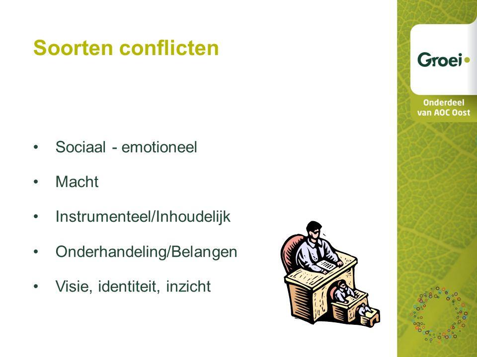 """Conflicten """"Een conflict is een spanning, die ontstaat als strevingen, doelen, waarden, opvattingen, belangen en dergelijke van twee (of meer) mensen"""