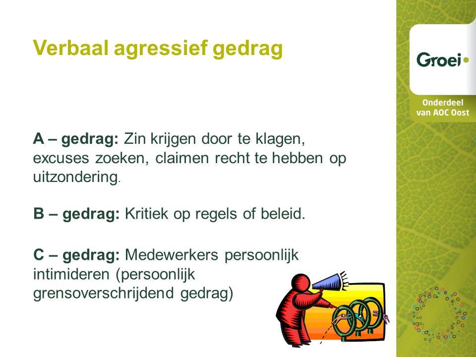 Uitingsvormen van agressie Verbale agressie (zie volgende dia) Bedreigingen Fysieke agressie Agressie gericht op objecten Agressie gericht op de eigen