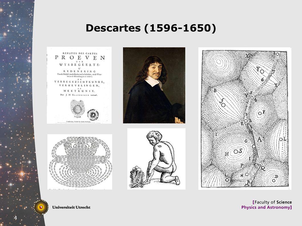 5 Kleurenleer Descartes Verklaring regenboog Gebruik van prisma s Experimentele methode hypotheto-deductief