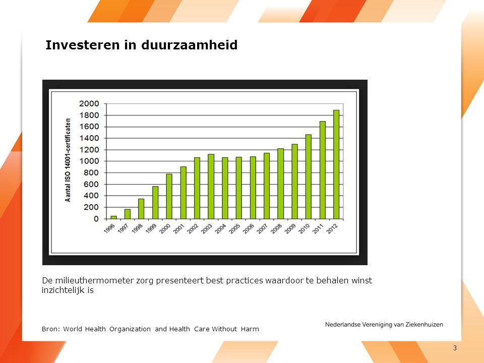 Globalisering van duurzaamheid (in de zorg) Bron: Monitor Duurzaam Nederland 2014: Verkenning SCP Steeds meer (internationale) afspraken over duurzame energie winning en gebruik, en emissienormen dragen eraan bij dat duurzaamheid hoger op de agenda komt te staan Opwekken van groene stroom 4