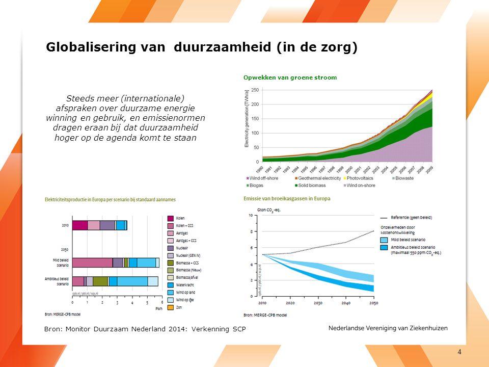 Ontwikkelingen op het gebied van duurzaamheid: duurzaamheid steeds meer een integraal onderdeel van b de strategie en bedrijfsvoering 5 Toegepast op de zorgsector betekent duurzaam ondernemen: Op het People-aspect: de persoon die zorg nodig heeft, meer centraal stellen en zelfredzamer maken.