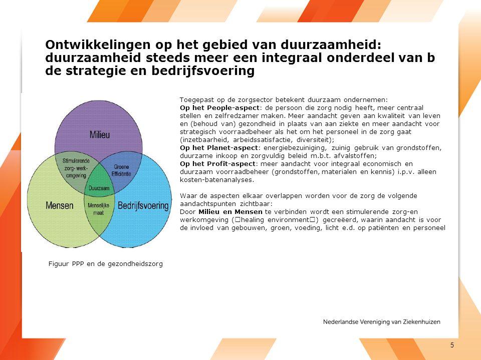 Kengetallen milieuprestaties ziekenhuizen De milieuthermometer zorg presenteert best practices waardoor te behalen winst inzichtelijk wordt gemaakt en vergelijkbaar wordt 6 bron: milieubarometer.nl
