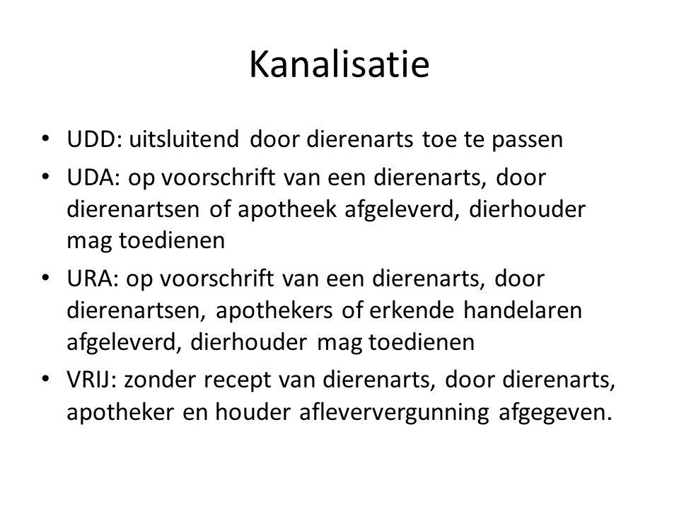 Kanalisatie UDD: uitsluitend door dierenarts toe te passen UDA: op voorschrift van een dierenarts, door dierenartsen of apotheek afgeleverd, dierhoude