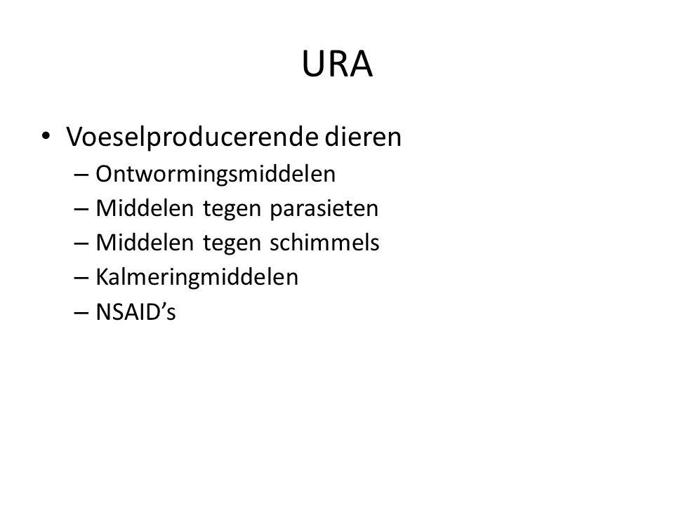 URA Voeselproducerende dieren – Ontwormingsmiddelen – Middelen tegen parasieten – Middelen tegen schimmels – Kalmeringmiddelen – NSAID's