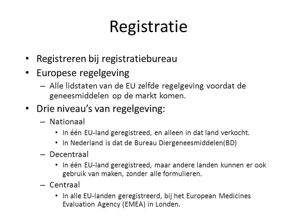 Registratie Registreren bij registratiebureau Europese regelgeving – Alle lidstaten van de EU zelfde regelgeving voordat de geneesmiddelen op de markt