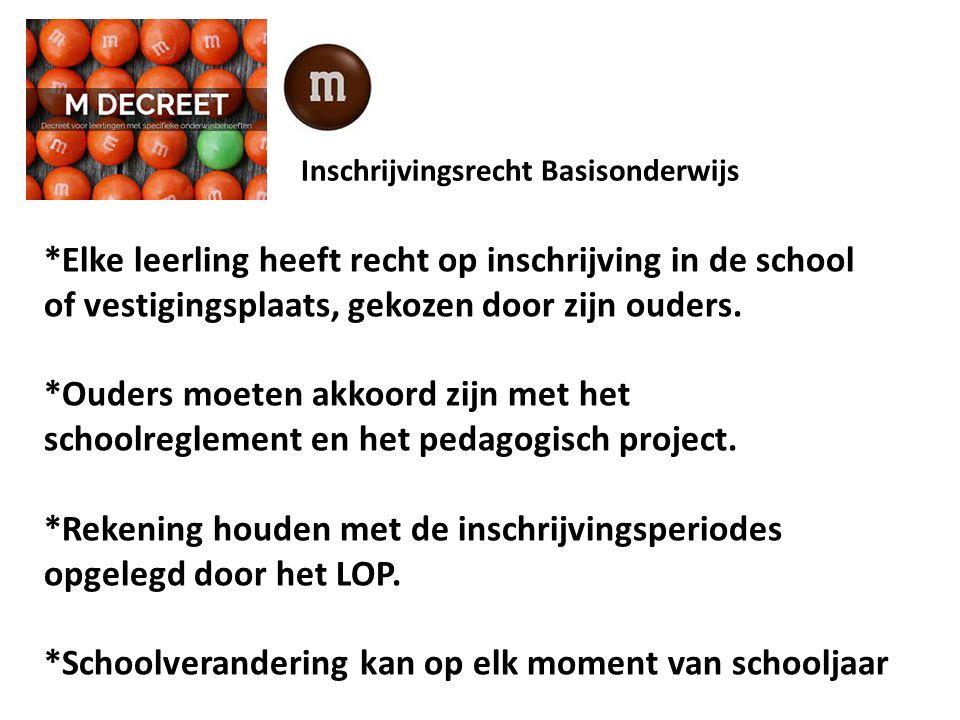 Inschrijvingsrecht Basisonderwijs *Elke leerling heeft recht op inschrijving in de school of vestigingsplaats, gekozen door zijn ouders. *Ouders moete