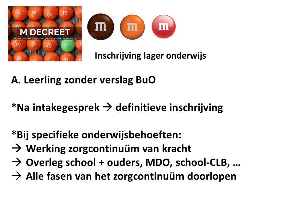 Inschrijving lager onderwijs A. Leerling zonder verslag BuO *Na intakegesprek  definitieve inschrijving *Bij specifieke onderwijsbehoeften:  Werking