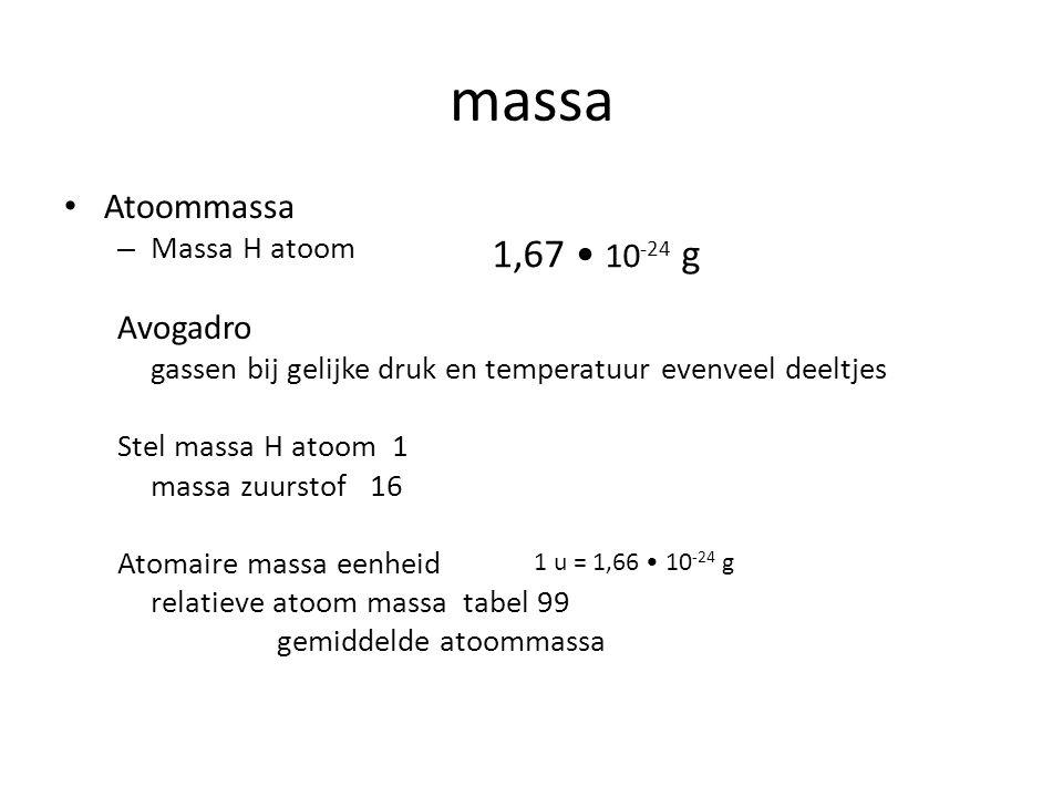 massa Atoommassa – Massa H atoom Avogadro gassen bij gelijke druk en temperatuur evenveel deeltjes Stel massa H atoom 1 massa zuurstof 16 Atomaire massa eenheid relatieve atoom massa tabel 99 gemiddelde atoommassa 1,67 10 -24 g 1 u = 1,66 10 -24 g
