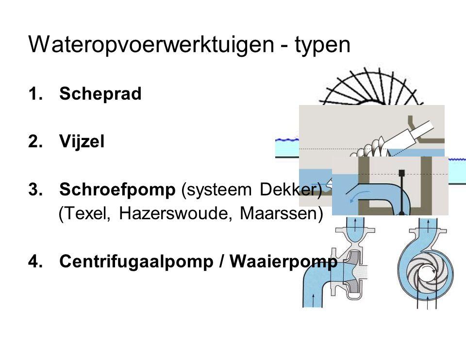 Wateropvoerwerktuigen - typen 1.Scheprad 2.Vijzel 3.Schroefpomp (systeem Dekker) (Texel, Hazerswoude, Maarssen) 4.Centrifugaalpomp / Waaierpomp