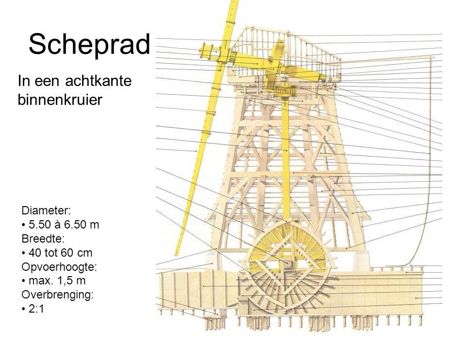 Scheprad Diameter: 5.50 à 6.50 m Breedte: 40 tot 60 cm Opvoerhoogte: max. 1,5 m Overbrenging: 2:1 In een achtkante binnenkruier