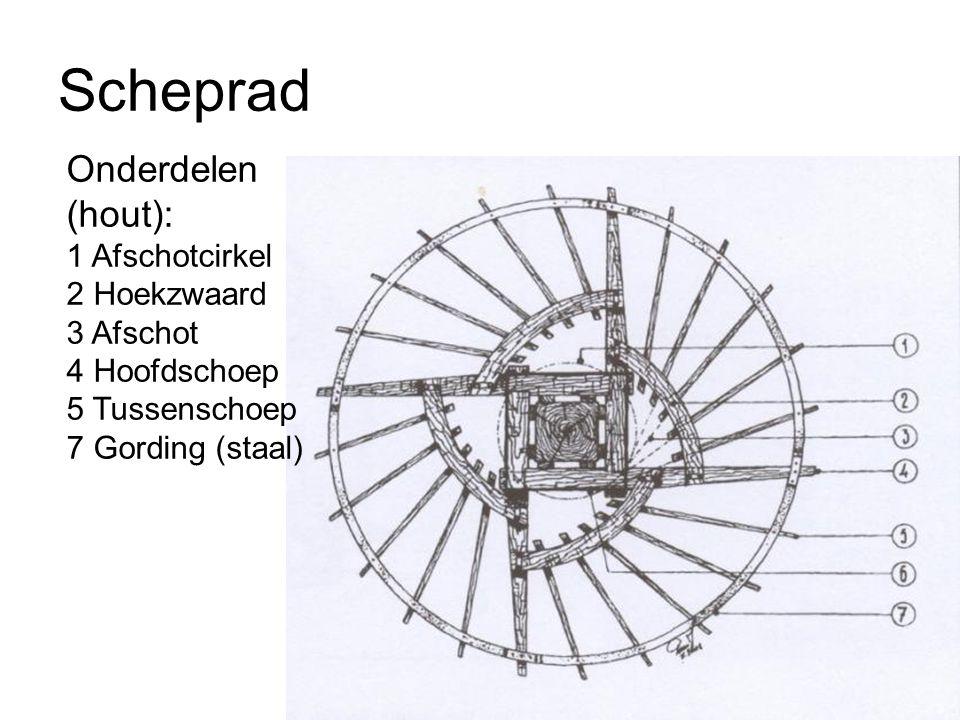 Scheprad Onderdelen (hout): 1 Afschotcirkel 2 Hoekzwaard 3 Afschot 4 Hoofdschoep 5 Tussenschoep 7 Gording (staal)