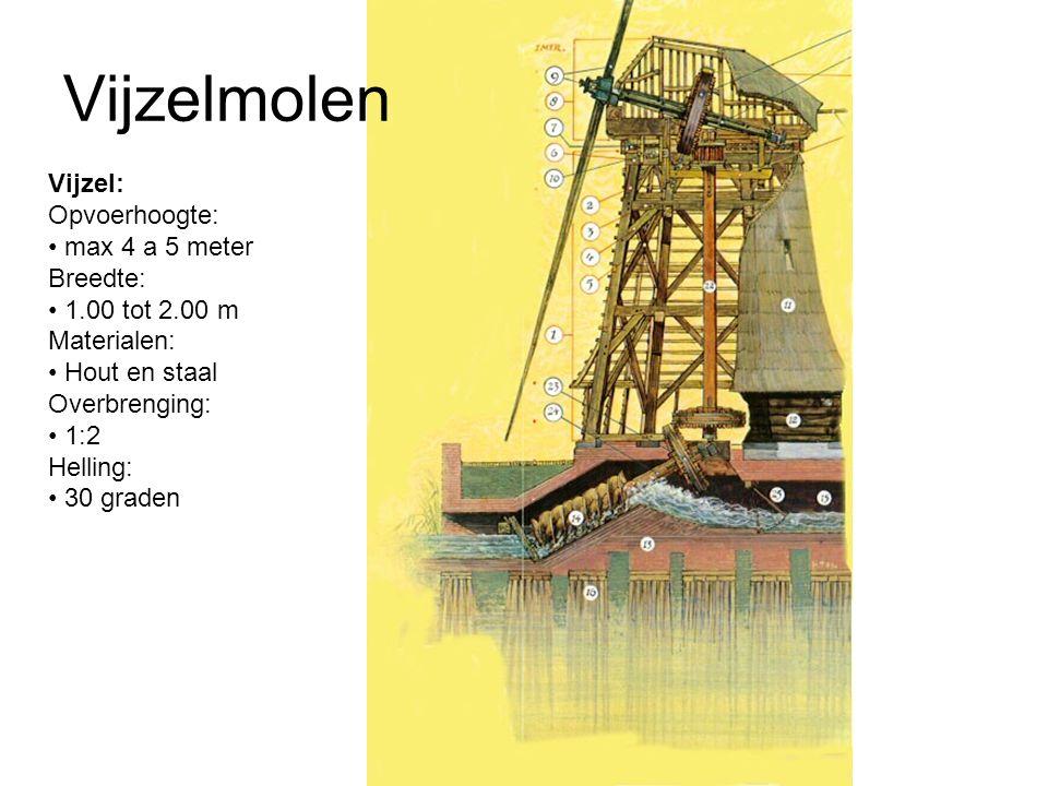 Vijzelmolen Vijzel: Opvoerhoogte: max 4 a 5 meter Breedte: 1.00 tot 2.00 m Materialen: Hout en staal Overbrenging: 1:2 Helling: 30 graden