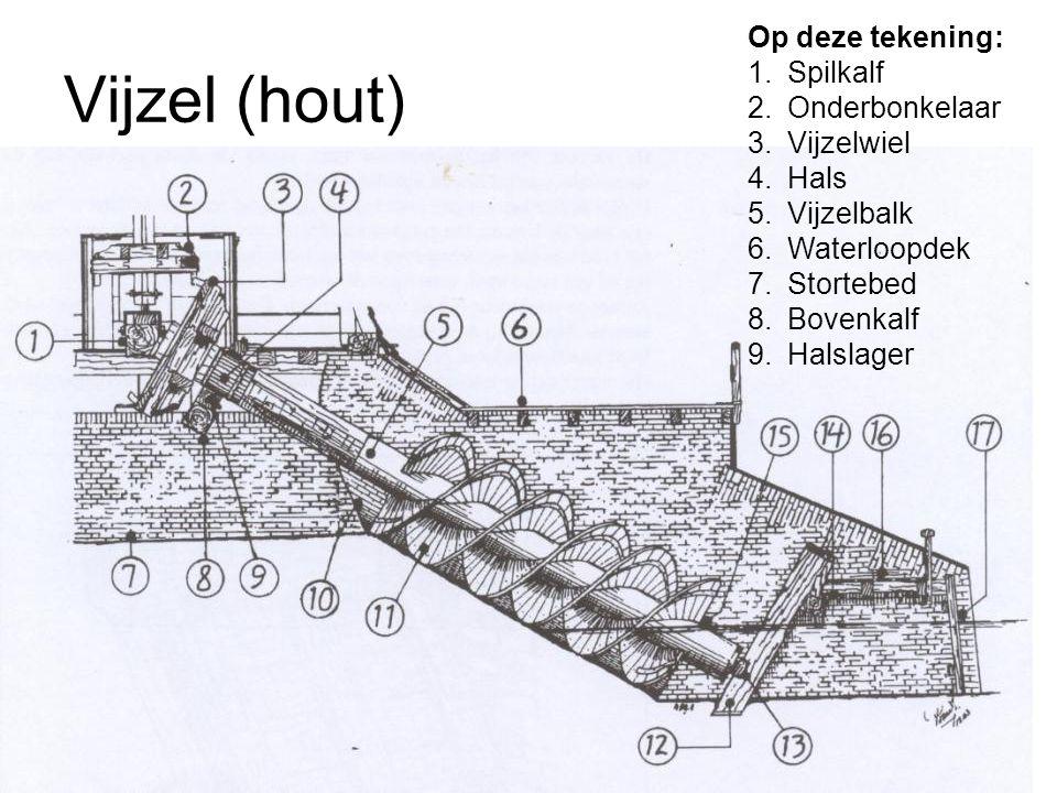 Vijzel (hout) Op deze tekening: 1.Spilkalf 2.Onderbonkelaar 3.Vijzelwiel 4.Hals 5.Vijzelbalk 6.Waterloopdek 7.Stortebed 8.Bovenkalf 9.Halslager