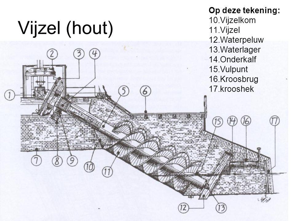 Vijzel (hout) Op deze tekening: 10.Vijzelkom 11.Vijzel 12.Waterpeluw 13.Waterlager 14.Onderkalf 15.Vulpunt 16.Kroosbrug 17.krooshek