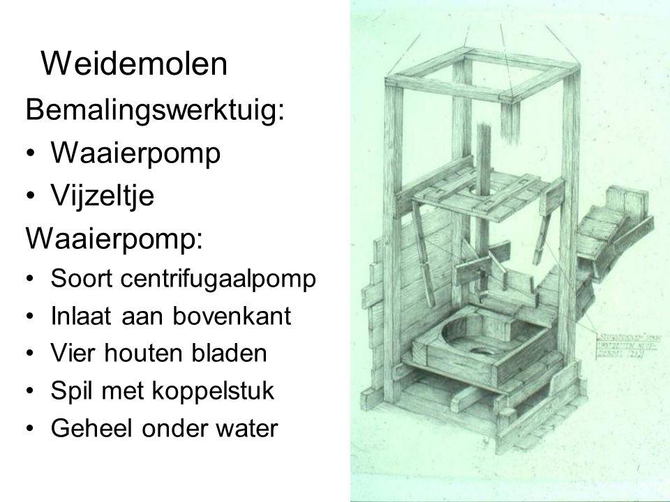 Weidemolen Bemalingswerktuig: Waaierpomp Vijzeltje Waaierpomp: Soort centrifugaalpomp Inlaat aan bovenkant Vier houten bladen Spil met koppelstuk Gehe