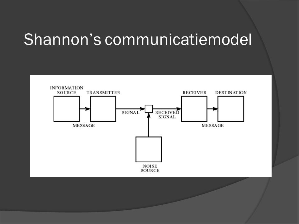 Informatieoverdracht transmitter receiver message kanaal