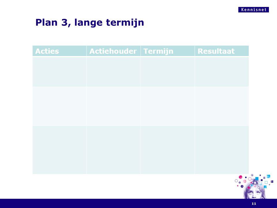 Plan 3, lange termijn 11 ActiesActiehouderTermijnResultaat