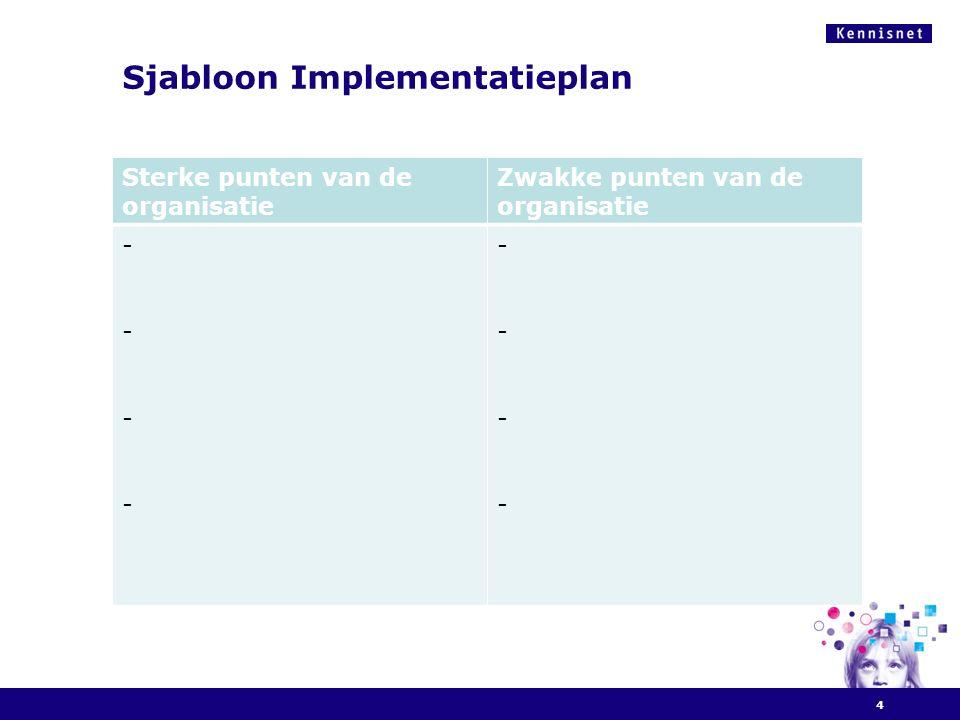 Sjabloon Implementatieplan 4 Sterke punten van de organisatie Zwakke punten van de organisatie -------- --------