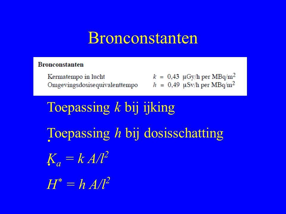 Bronconstanten Toepassing k bij ijking Toepassing h bij dosisschatting K a = k A/l 2 H * = h A/l 2  