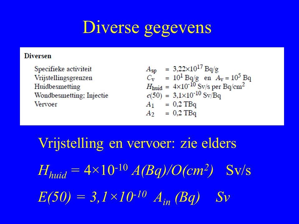 Diverse gegevens Vrijstelling en vervoer: zie elders H huid = 4×10 -10 A(Bq)/O(cm 2 ) Sv/s E(50) = 3,1×10 -10 A in (Bq) Sv