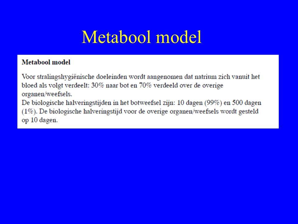 Metabool model